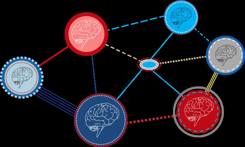 Illustration Nutzerbedarf durch Vernetzung vieler Ideen